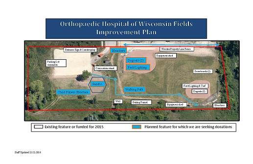 OHOW Field Improvement Plan 2015